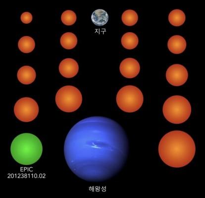 케플러망원경 지구만 한 외계행성 18개 추가 발견