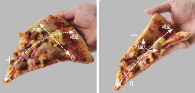 휘어진 피자를 바로 세우려면 가로 방향으로 살짝 접으면 된다. 박현선 기자