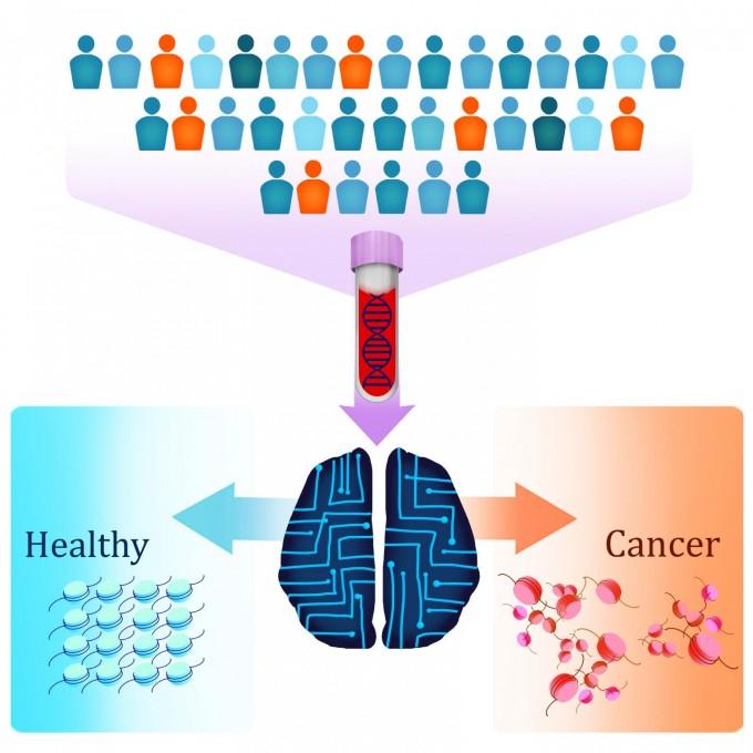 혈액 검사로 7가지 암 동시에 검사 가능해진다