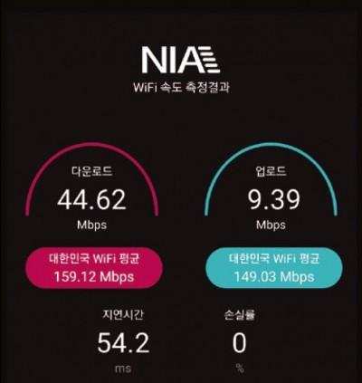 기지국과 버스의 거리에 따라 무선 와이파이의 속도가 달라질 수 있다. 화면에서 '대한민국 WiFi 평균'은 국내 유무선 와이파이 속도의 평균치다.NIA 무선인터넷 속도 측정 앱 스크린샷