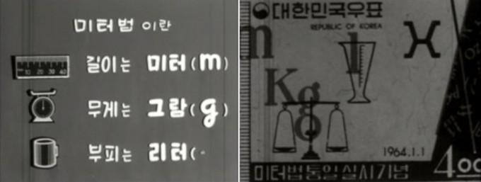 (오른쪽)1964년 대한민국 미터법 실시기념 우표. 야드, 파운드법, 척관법 등을 섞어 써 왔다. 국가기록원