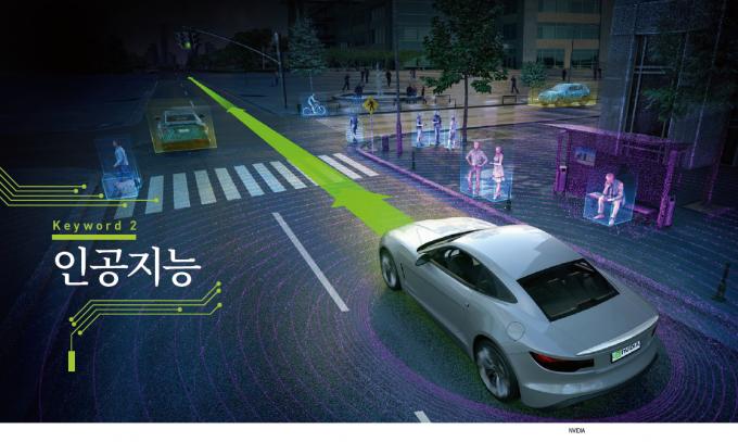 차량 또는 사물에 인공지능(AI) 기술을 구현하기 위해서는 딥러닝이 가능한 전용 시스템반도체를 개발해야 한다. 테슬라, 구글, 엔비디아 등 글로벌 기업들이 인공지능(AI) 반도체 개발에 뛰어들고 있다.
