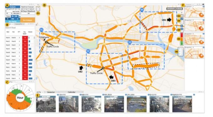 교통량과 속도를 지도에 한 번에 시각화하는 VSRivers 시각화 기술이다. 선이 두꺼울수록 통행량이 많은 도로, 빨간색이 정체되는 도로이다.UNIST 제공