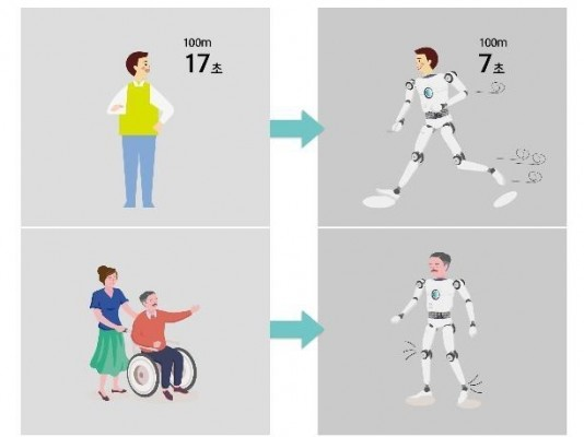 '100m 7초 주파 로봇슈트' 6대 미래기술 개발에 1600억 원 투자