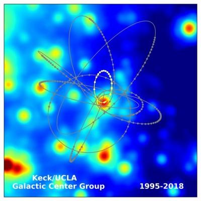 아인슈타인 이론, 먼 우주-블랙홀에서 다시 한번 증명