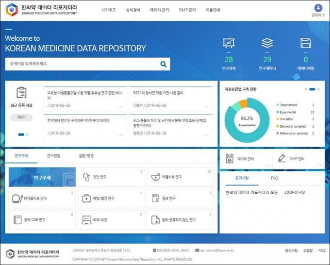한의약 데이터 리포지터리 메인 화면이다. 한의학연 제공