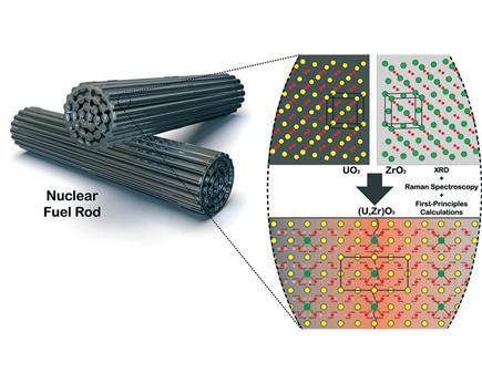 폐 원자로 내에 남아있는 금속 용융물과 성질이 유사한 우라늄-지르코늄 산화물의 내부 구조. 한국원자력연구원 제공