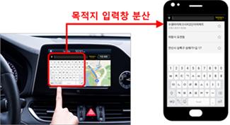 내비게이션의 경우도 운전자가 위험하게 목적지를 입력하는 대신 동승자의 스마트기기로 입력창을 옮겨 내비게이션을 조작하는 것도 가능해진다. KAIST 제공