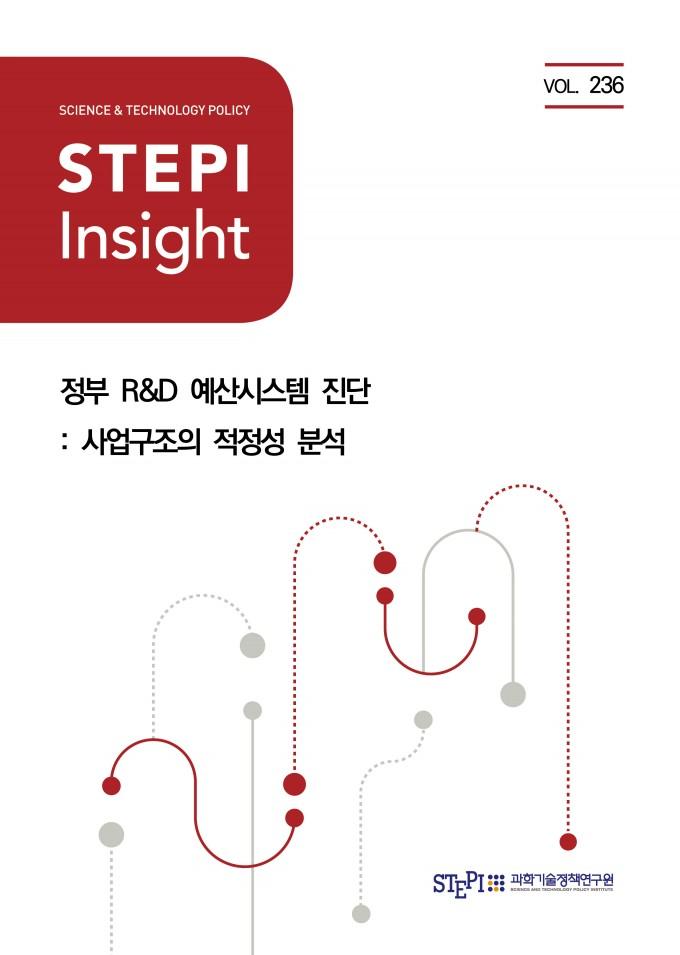 과학기술정책연구원(STEPI)은 이달 발간한 ′STEPI 인사이트′ 236호에 실린 ′정부 R&D 예산시스템 진단: 사업구조의 적정성 분석′보고서에서 정부 R&D 예산시스템의 구조 진단을 통해 R&D 사업구조의 목적 적합성과 타당성에 대한 시사점을 제시했다. STEPI 제공