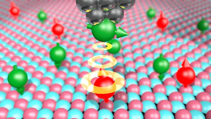 자성을 띤 티타늄(적색)과 철(녹색) 원자들이 산화마그네슘 막 위에 놓여있다. 스핀 클러스터(가장 위 초록색)가 붙어 있어 자기공명영상을 측정할 수 있는 주사터널링현미경 탐침(은색)이 원자의 스핀 공명 신호를 감지한다. IBS 제공.