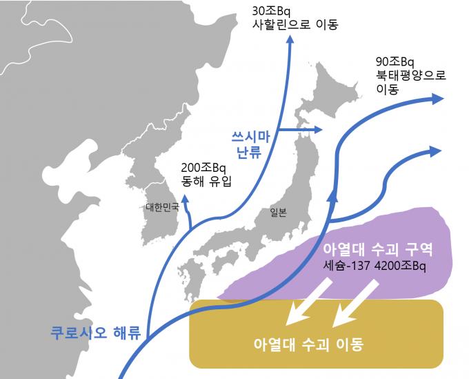 숀 버니 그린피스 수석 전문가가 공개한 일본 가나자와대 연구팀의 연구결과. 2011년 후쿠시마 원전 사고 당시 방사성 오염수가 해류를 타고 동해까지 유입됐다. 숀 버니 수석 전문가 제공