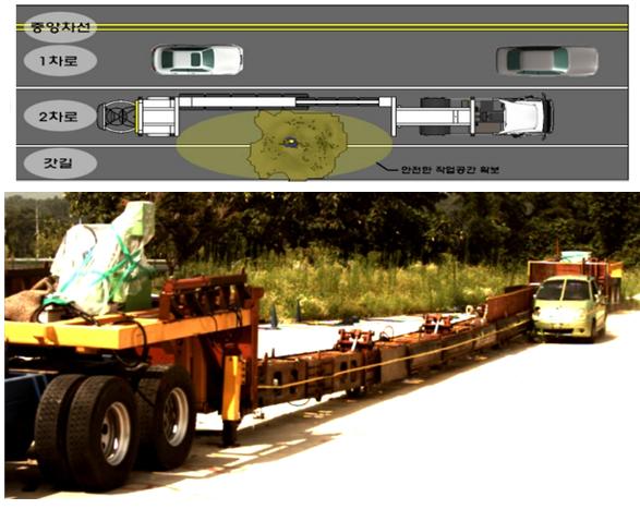 한국건설기술연구원이 개발한 이동식 방호울타리 구조와, 실제 도로에 설치한 모습.한국건설기술연구원 제공