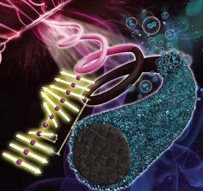 국내 연구팀이 나노 섬유 형태로 희토류 자성 물질을 가공한 뒤 다시 다른 물질을 코팅하는 방식으로 기존보다 성능을 높인 자석을 개발했다. 전기차와 소형 전자기기에 활용될 것으로 기대된다. 한국연구재단 제공