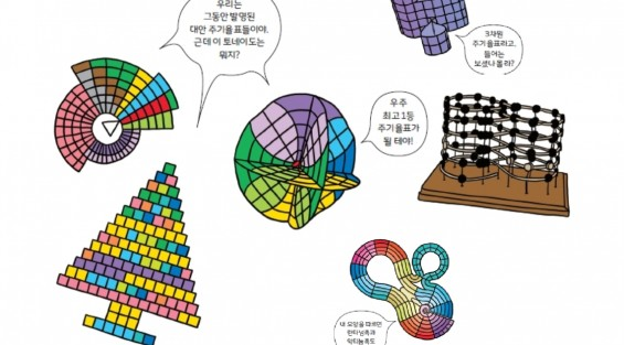 [주말N수학] 화학 아는 수학자가 만든 '주기율표'