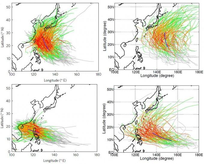 2016년 학술지 '네이처 지구과학'에 발표한 논문에서 미국 스크립스해양지리학연구소 연구자들은 태풍을 발생 지점과 진행 경로에 따라 네 군으로 나눴다. 1977년부터 2014년까지 발생한 태풍의 세기와 경로를 표시한 그래프로 왼쪽 위가 1군, 왼쪽 아래가 2군, 오른쪽 위가 3군, 오른쪽 아래가 4군이다. 태풍이 진행하면서 세기가 변하기 때문에 진행 경로를 나타내는 선의 색이 바뀐다. 즉 열대성저압부는 회색, 열대폭풍은 녹색, 1~2단계 태풍은 주황색, 3~5단계 태풍은 빨간색이다. 우리나라에 영향을 주는 태풍은 거의 1군에 속하고 대부분 열대폭풍이거나 1~2단계 태풍으로 세력이 약해진 상태다. '네이처 지구과학' 제공