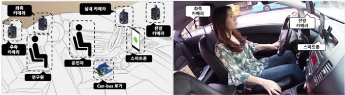 실제 차량 내에서 데이터를 수집하는 장비로 연구원이 실험하고 있다. KAIST 제공.