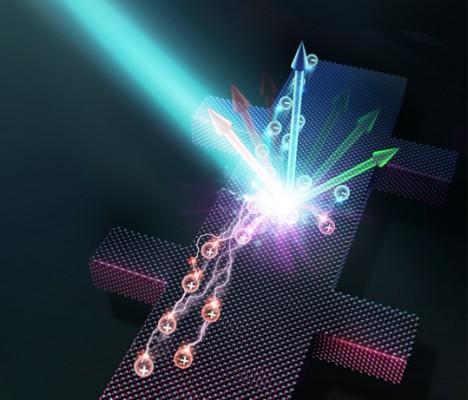 반도체 전자 이동 밝히는 '홀 효과' 측정법 100년만에 개선