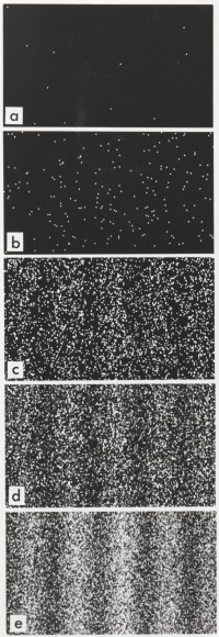 전자를 이용한 이중슬릿 실험 결과의 예다. 위부터 아래로 전자의 수가 늘어날수록 뚜렷한 반복 패턴이 보인다. 이는 보강-상쇄간섭의 결과로, 전자가 파동성을 지닌다는 뜻이다. 전자를 하나씩 쏴도 이런 결과가 나오는데, 중간에 어느 슬릿으로 전자가 통과하는지 관측하면 이런 결과가 안 나오고 두 슬릿 뒤에만 패턴이 형성된다. 위키미디어 제공