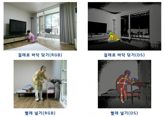 촬영을 통해 얻은 영상 이미지와 이를 통해 도출해 낸 관절 단위 움직임 분석하고 있다. ETRI 제공