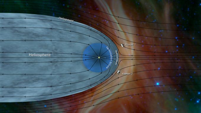 미국 우주탐사선 ′보이저 2호′가 태양계 바깥으로 나아간 지 1주년이 됐다. 2012년 보이저 1호가 태양계 밖으로 나간 이후 2번째다. 미국항공우주국(NASA) 제공