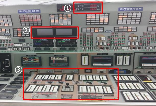 한빛 1호기 주제어실의 모습이다. 맨 위쪽 빨간 네모 부분이 노외핵계측 열출력이 표시되는 곳이다. 주제어실 어디서나 실시간으로 이를 볼 수 있으나 한수원 측은 다른 열출력 값을 제시하며 원안위 조사에 혼선을 줬다. 원자력안전위원회 제공