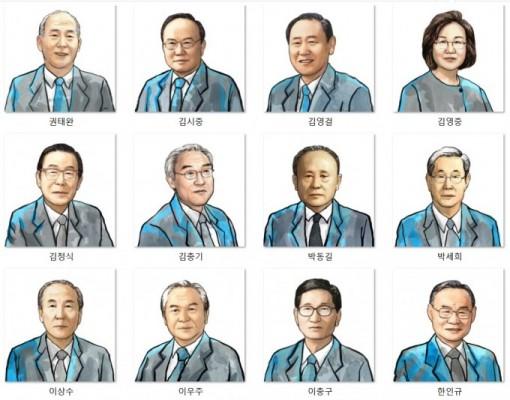 김시중 전 과기처 장관· '포니'개발자 이충구 전 현대차 사장 등 12인 '과기유공자' 선정