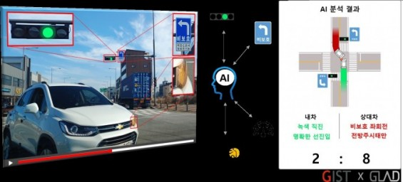 교통사고 책임 떠넘기기 사라진다… GIST 과실평가 AI 개발