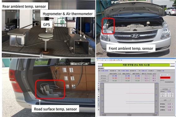 바깥 온도와 위치정보를 측정해 노면 온도를 미리 예측하고 결빙을 파악하는 기술이 개발됐다. 차량에 장착된 온도 센서와 GPS가 정보를 전달해주면 미리 입력된 기상정보와 도로 정보를 토대로 컴퓨터가 결빙을 예측한다. 한국건설기술연구원 제공