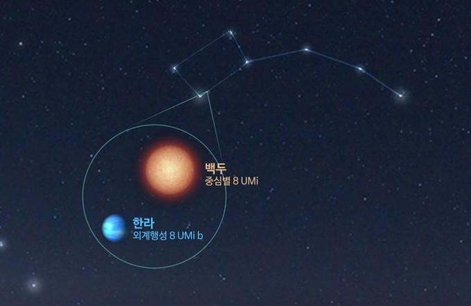 작은곰자리에 위치한 중심별 백두와 외계행성 한라의 상상도를 표현했다. 한국천문연구원 제공