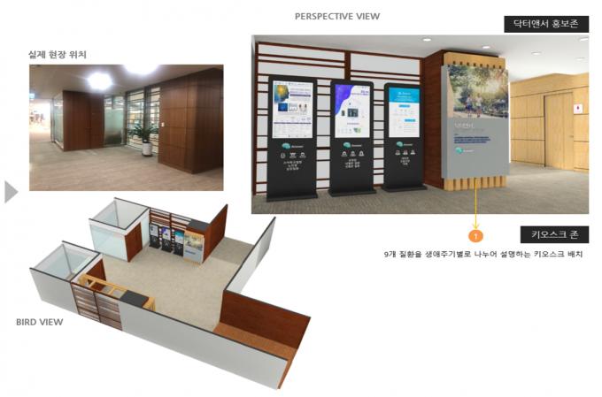 서울아산병원 건강증진센터(4층)에 마련된 인공지능(AI) 기반 정밀의료 솔루션 '닥터앤서' 체험관. 과학기술정보통신부 제공
