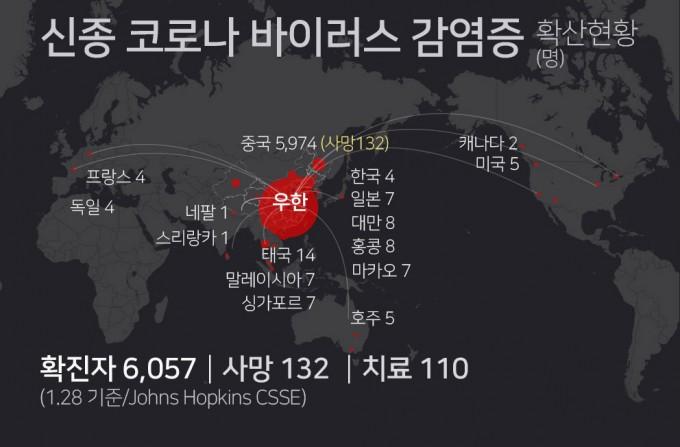 우한폐렴 사태가 본격적으로 외부에 알려진 뒤 불과 1~2주 사이에 세계 17개 나라에서 환자가 발생했다. 해외여행 급증으로 지역 풍토병이 순식간에 지구촌의 팬데믹으로 바뀔 수 있는 위험성이 점점 커지고 있다. 동아사이언스DB/ 자료Novel Coronavirus (2019-nCoV) Cases, provided by JHU CSSE