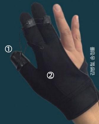 장애인용 로봇장갑 ①펜과 닿는 손가락 부위. 종이와 닿는 손바닥 측면 등이 마찰이 크도록 여러 원단을 섞어 만들었다. ②세 손가락을 조이는 줄을 잡아당겨 연필을 쥘 수 있다. 줄을 이용해 모터를 쓰지 않는 소프트로봇을 움직인다.