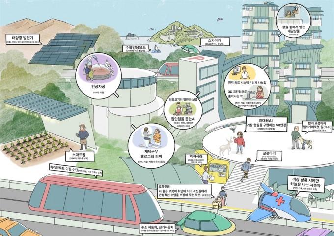 10개 수상작의 미래기술을 보여주는 그림이다. 과학기술정보통신부 제공