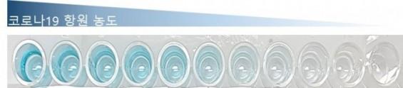 GIST, 코로나19 면역 검사기술 개발 나선다