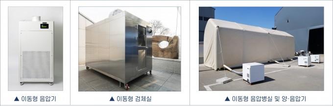 이동형 음압기와 음압시설. 한국기계연구원 제공