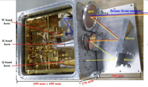 초소형 3채널 수신시스템. 한국전문연구원 제공