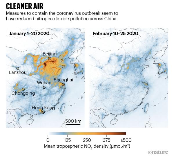 중국 후베이성 우한시 이산화질소 농도 비교. 왼쪽은 1월 1일에서 20일, 오른쪽은 2월 10일에서 25일까지 관측, 분석한 결과다. 네이처 제공.