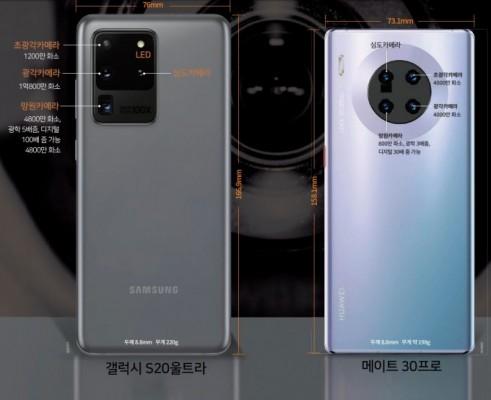 [프리미엄 리포트] 스마트폰 100배 줌해도 화질 선명한 이유