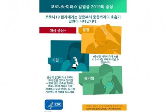 美CDC, 코로나19 의심 증세에 후각·미각상실 포함했다