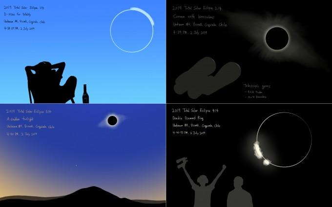 그림 부문 은상 수상작 ′일식을 즐기는 방법(조강욱)′. 많은 사람들이 일식의 순간을 즐기는 다양한 모습을 태블릿 PC의 드로잉 앱을 통해 표현했다. 천문연 제공