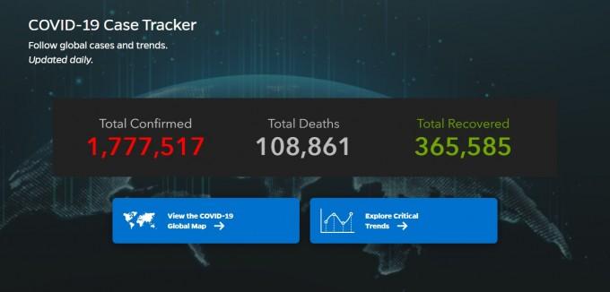 12일 전세계 코로나19 환자 수가 177만 명을 넘었다. 존스홉킨스대 코로나자원센터 화면 캡쳐