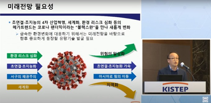 임현 한국과학기술기획평가원(KISTEP) 기술예측센터장이 이달 23일 열린 온라인 포럼에서 발언하고 있다. 유튜브 캡처