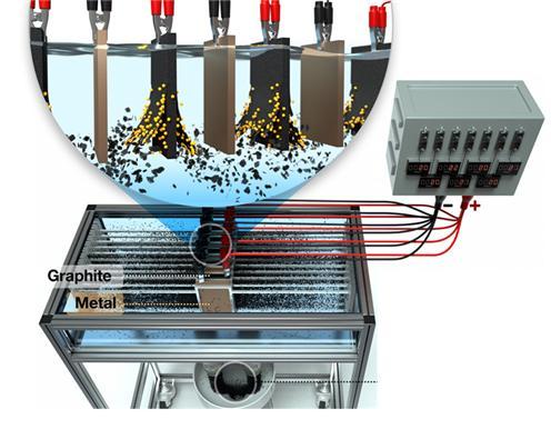 이제욱 한국화학연구원 화학공정연구본부 책임연구원팀이 개발한 '차세대 전기화학 박리공정'을 적용한 멀티 전극 시스템의 원리를 그린 그림이다. 한국화학연구원 제공