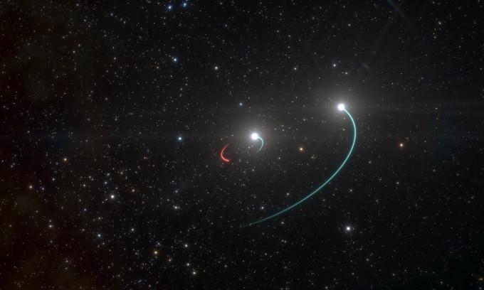 지구에서 약 1000광년 떨어진 가까운 거리에서 블랙홀이 관측됐다. 망원경자리에 위치한 쌍성계 ′HR6819′의 한 별은 블랙홀 주위를 가깝게 돌고, 다른 한 별은 먼 곳에서 블랙홀과 다른 별 주위를 도는 것으로 분석됐다. 유럽남방천문대(ESO) 제공