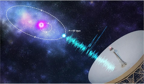 우주 미스터리 풀어줄 157일 주기 '빠른 전파 폭발' 확인