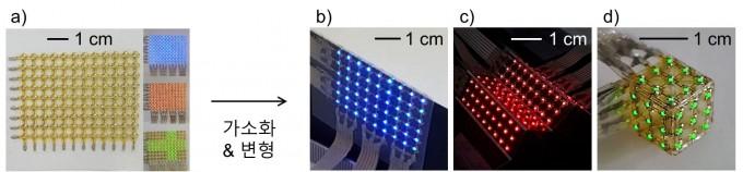 박막전극 기반의 평면 LED디스플레이 (a)의 가소화 및 변형을 통해 구현된 양면형 디스플레이 (b), 홀로그래픽 디스플레이 (c) 및 육면체 디스플레이 (d). GIST 제공.