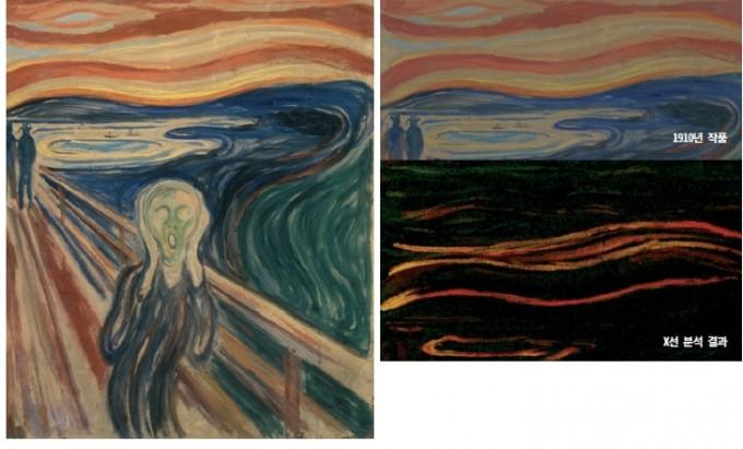 (좌) 노르웨이 뭉크 박물관에 전시된 에드바르 뭉크의 ′절규′ (1910). (우) 작품에서 하늘과 호수가 그려진 영역을 X선으로 분석한 결과 영화카드뮴 성분이 검출됐다. (노란색) 염화카드뮴은 황화카드뮴의 산화물 중 하나다. 산화된 원인은 습기 때문인 것으로 밝혀졌다. Irina Crina Anca Sandu, Eva Storevik Tveit, Munch Museum 제공