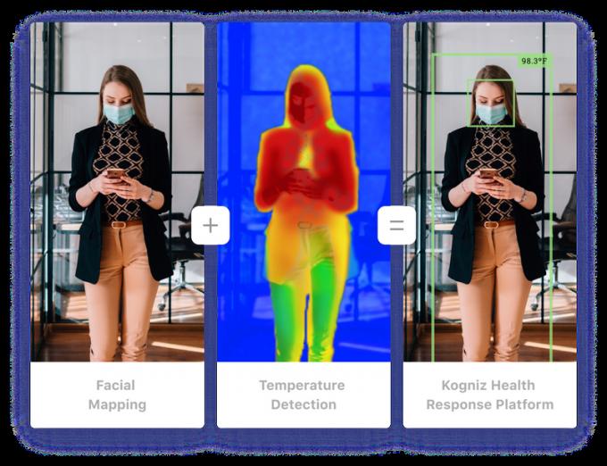 미국 스타트업 코그니즈 사는 얼굴을 인식하고 정확히 발열을 확인할 수 있는 부위를 골라 체온을 측정하는 인공지능(AI) 발열 확인 시스템을 개발했다. 한 공간에 너무 많은 사람이 몰리면 ′사회적 거리두기′를 경고하기도 한다. 코그니즈 제공