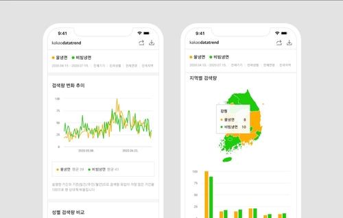 '카카오데이터트렌드' 출시…포털 다음 검색어 추이 조회 기능