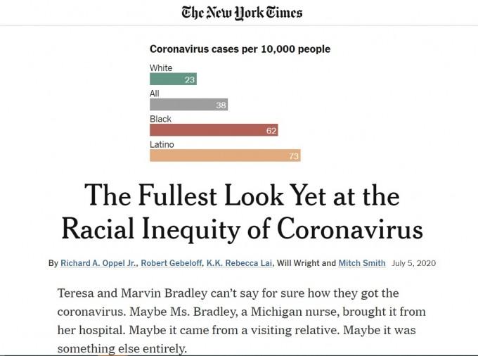 5일 뉴욕타임스가 미국 내 약 1000개 카운티의 인종별 코로나19 환자 발생률을 지역별로 조사 비교한 탐사보도 결과를 보도했다. 상당수 카운티에서 아프리카계 미국인이나 라틴계 미국인의 코로나19 환자 발생률이 백인보다 높았다. 전체적으로는 아프리카계가 백인의 2.7배, 라틴계는 백인의 3.2배에 이르렀다. 뉴욕타임스 기사 캡쳐